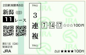 第51回 関屋記念(GⅢ)