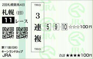 第11回 キーンランドカップ(GⅢ)