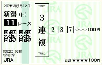 第52回 農林水産省賞典新潟記念(GⅢ)