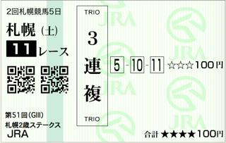 第51回 札幌2歳ステークス(GⅢ)