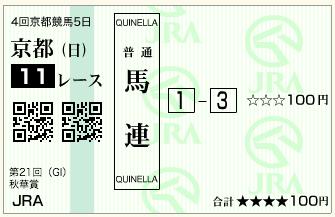 第21回 秋華賞(GⅠ)