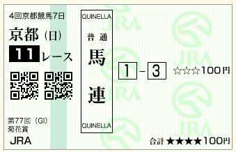 第77回 菊花賞(GI)
